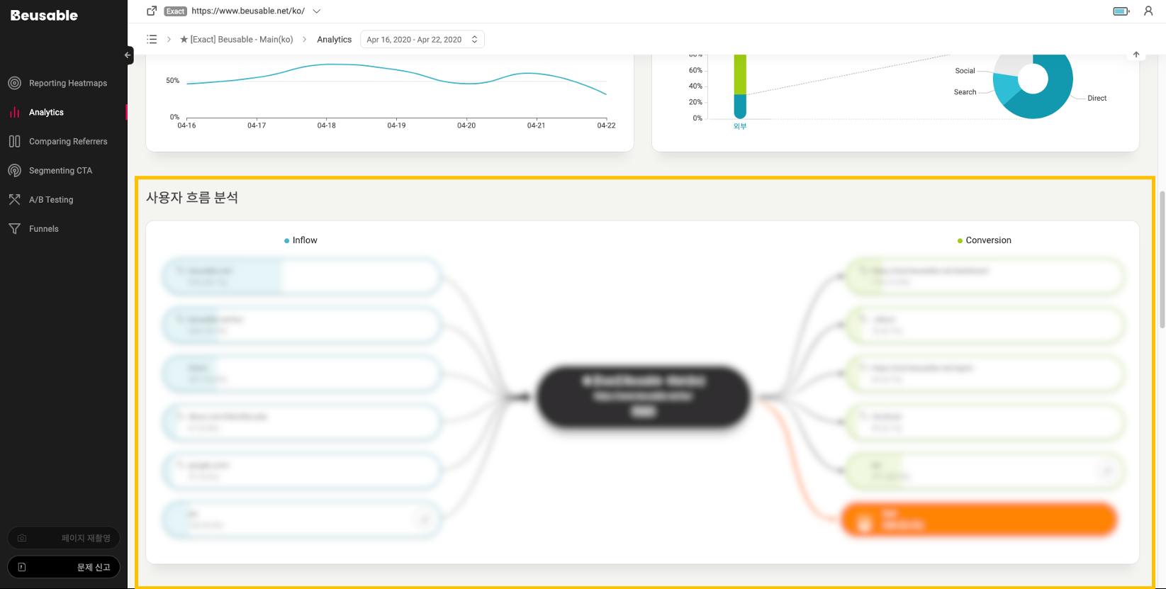 뷰저블 좌측 메뉴 중 Analytics에서 사용자 흐름 분석 기능을 보여주는 화면입니다.