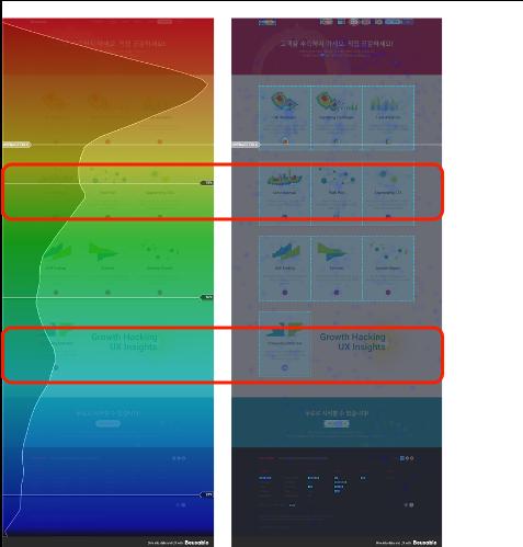 뷰저블 홈페이지 features 페이지의 스크롤 히트맵과 클릭 히트맵입니다. Average fold 하단 임에도 높아지는 구간을 스크롤 히트맵에서 확인하고 클릭 히트맵에서 해당 영역에 어떤 콘텐츠가 있는지 살펴봅니다.