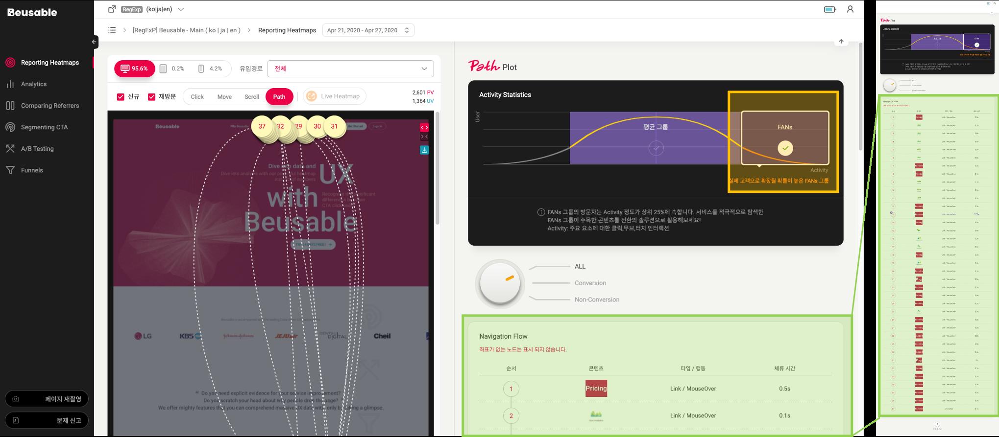 Path-plot의 Activity Statistics에서 FANs를 선택하고 Navigation Flow를 강조한 화면입니다.
