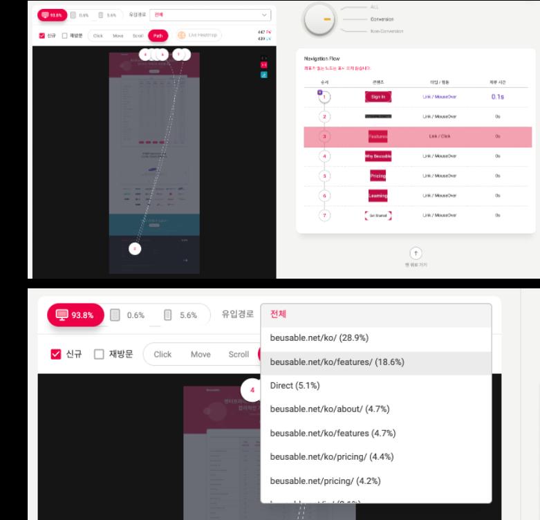 사용자의 인터랙션(클릭, 무브와 같은 탐색)을 시계열 흐름으로 분석하는 Path-Plot