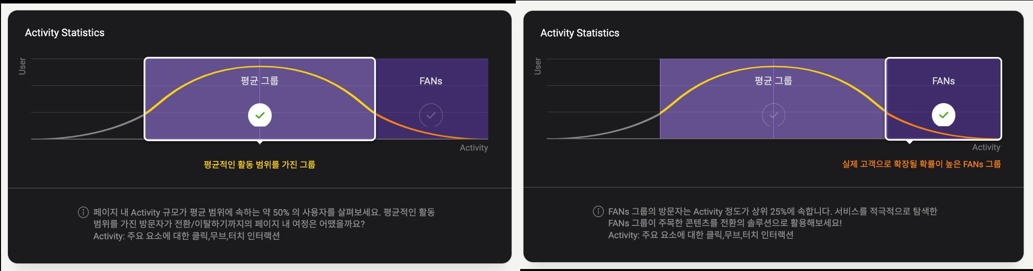 path-plot의 평균 그룹과 fans 그룹 세그먼트를 보여주는 사진입니다.
